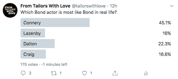 Bond Actor poll